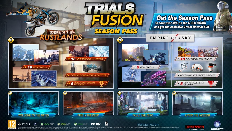 Trials Fusion Season Pass Offerings Detailed – Duuro Magazine